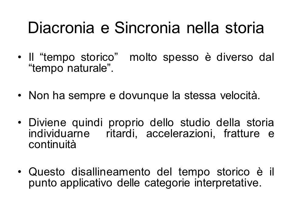 Diacronia e Sincronia nella storia Il tempo storico molto spesso è diverso dal tempo naturale. Non ha sempre e dovunque la stessa velocità. Diviene qu