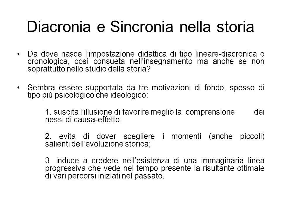 Diacronia e Sincronia nella storia Da dove nasce limpostazione didattica di tipo lineare-diacronica o cronologica, così consueta nellinsegnamento ma a