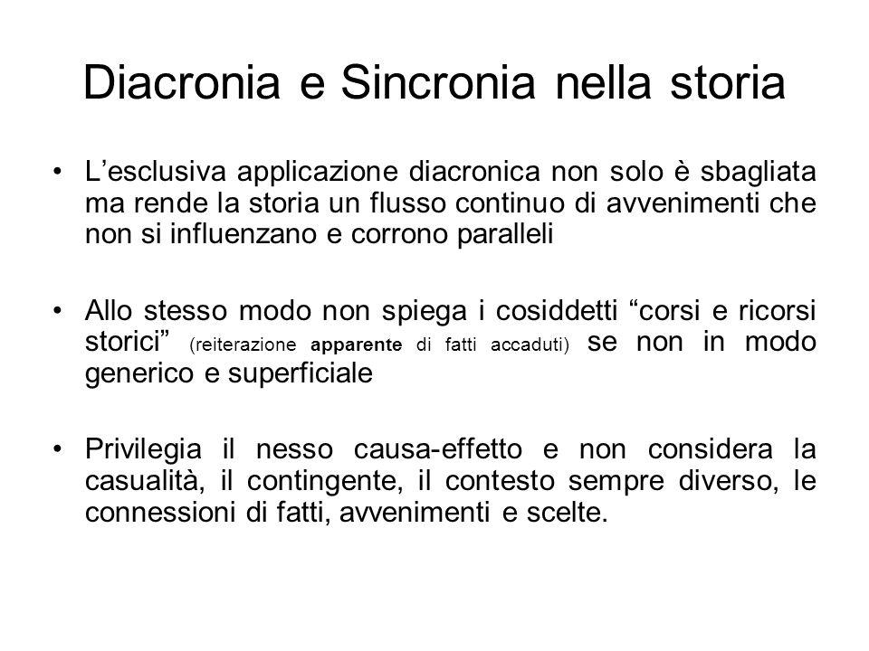 Diacronia e Sincronia nella storia Lesclusiva applicazione diacronica non solo è sbagliata ma rende la storia un flusso continuo di avvenimenti che no