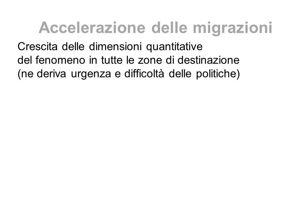 Accelerazione delle migrazioni Crescita delle dimensioni quantitative del fenomeno in tutte le zone di destinazione (ne deriva urgenza e difficoltà delle politiche)