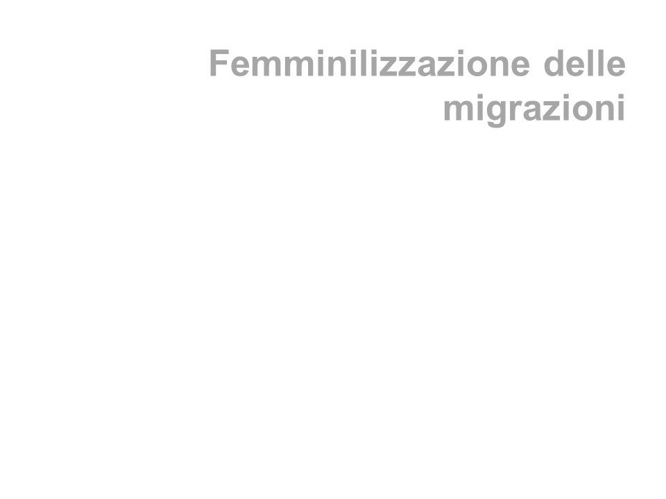Femminilizzazione delle migrazioni
