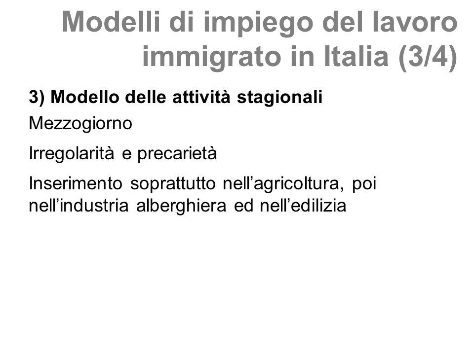 Modelli di impiego del lavoro immigrato in Italia (3/4) 3) Modello delle attività stagionali Mezzogiorno Irregolarità e precarietà Inserimento soprattutto nellagricoltura, poi nellindustria alberghiera ed nelledilizia