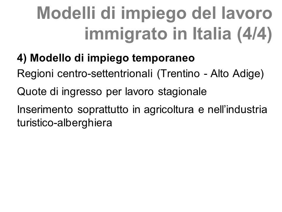 Modelli di impiego del lavoro immigrato in Italia (4/4) 4) Modello di impiego temporaneo Regioni centro-settentrionali (Trentino - Alto Adige) Quote di ingresso per lavoro stagionale Inserimento soprattutto in agricoltura e nellindustria turistico-alberghiera