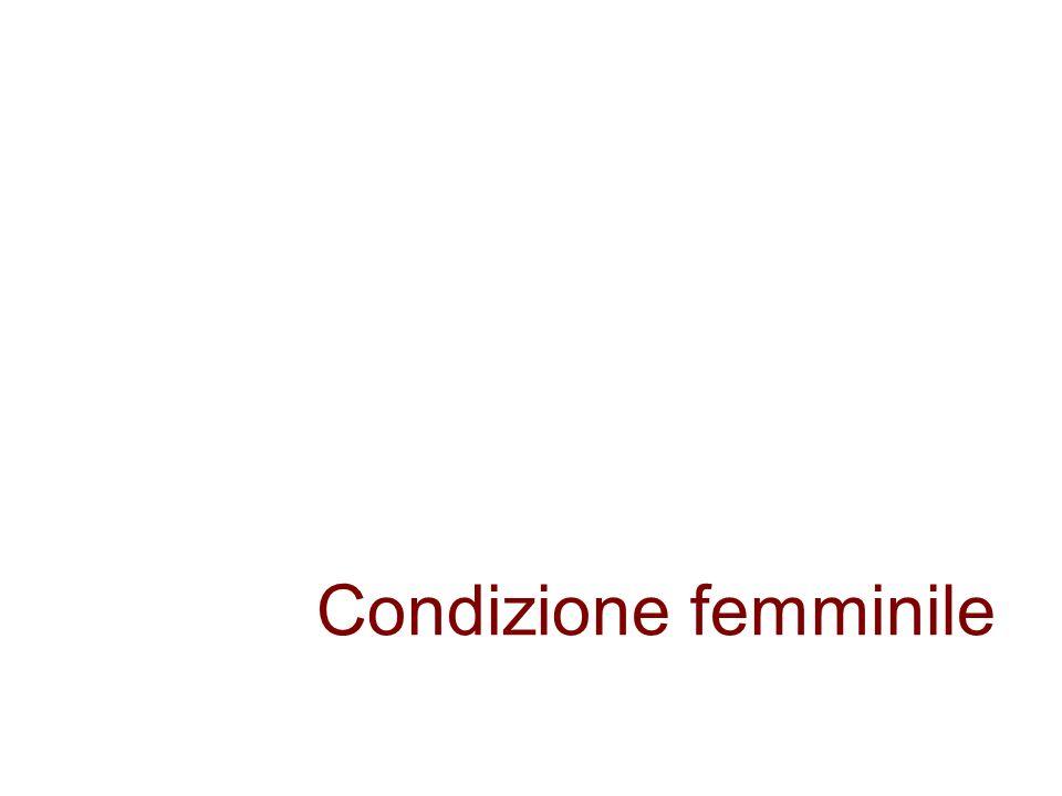 Condizione femminile