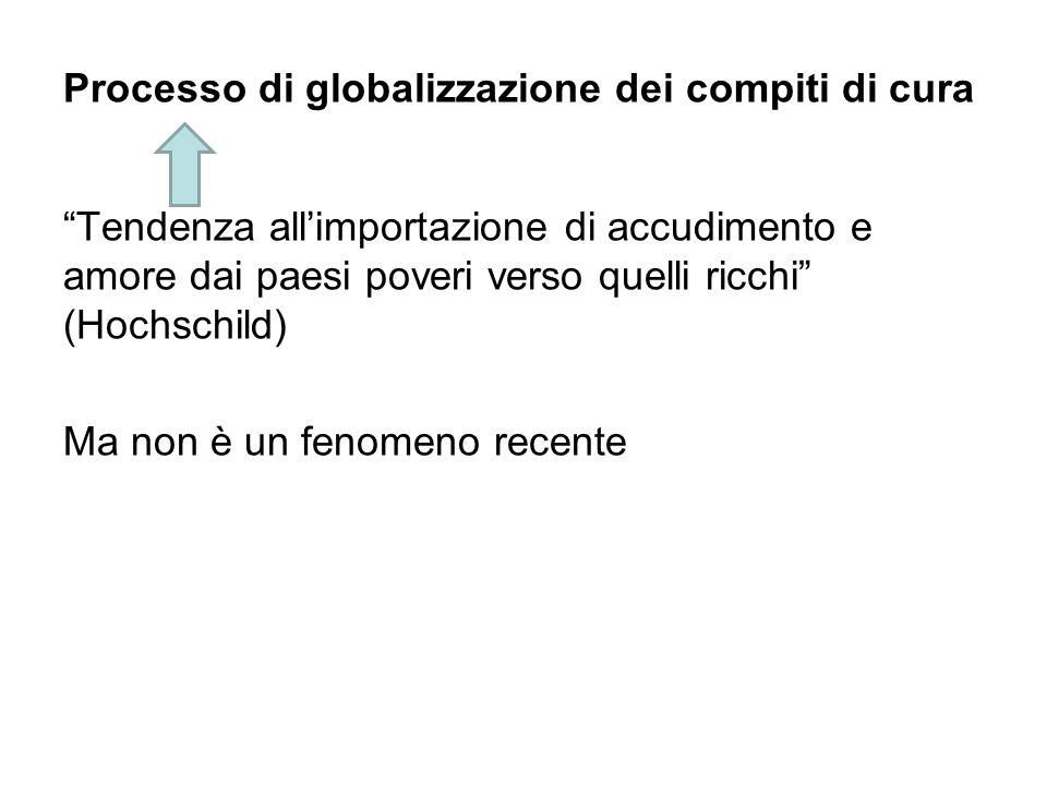 Processo di globalizzazione dei compiti di cura Tendenza allimportazione di accudimento e amore dai paesi poveri verso quelli ricchi (Hochschild) Ma n