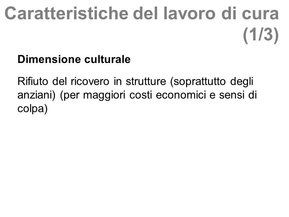 Caratteristiche del lavoro di cura (1/3) Dimensione culturale Rifiuto del ricovero in strutture (soprattutto degli anziani) (per maggiori costi economici e sensi di colpa)