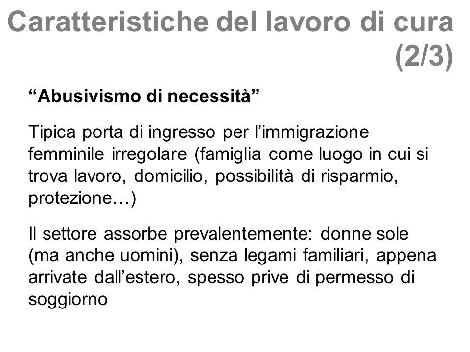 Caratteristiche del lavoro di cura (2/3) Abusivismo di necessità Tipica porta di ingresso per limmigrazione femminile irregolare (famiglia come luogo