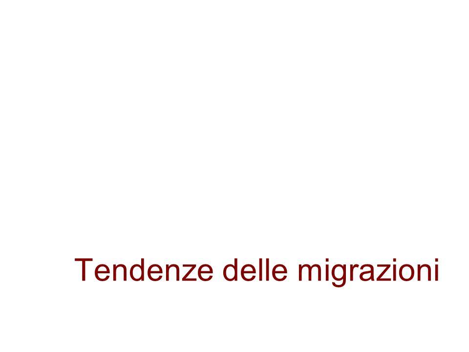Tendenze delle migrazioni