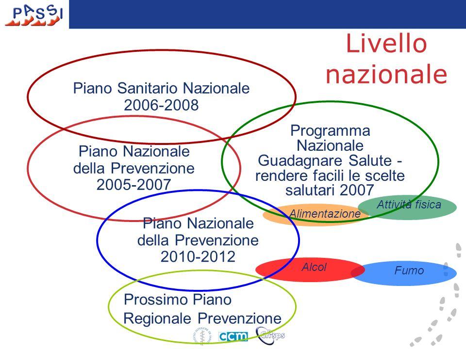 Livello nazionale Piano Nazionale della Prevenzione 2005-2007 Programma Nazionale Guadagnare Salute - rendere facili le scelte salutari 2007 Piano San