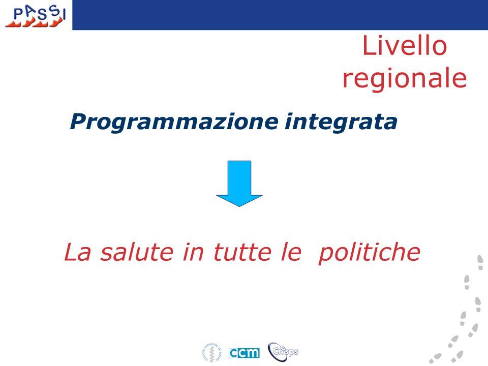 Livello regionale La salute in tutte le politiche Programmazione integrata