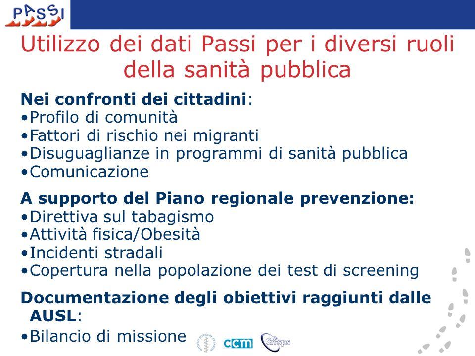 Utilizzo dei dati Passi per i diversi ruoli della sanità pubblica Nei confronti dei cittadini: Profilo di comunità Fattori di rischio nei migranti Dis