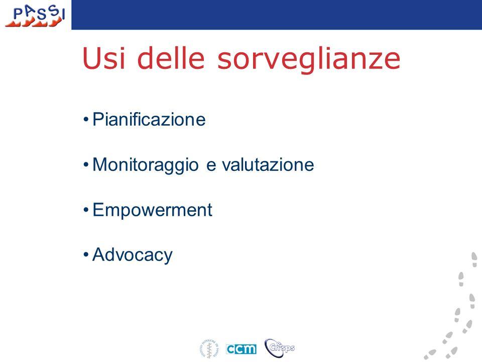 Usi delle sorveglianze Pianificazione Monitoraggio e valutazione Empowerment Advocacy