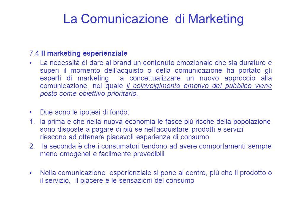 La Comunicazione di Marketing 7.4 Il marketing esperienziale La necessità di dare al brand un contenuto emozionale che sia duraturo e superi il moment