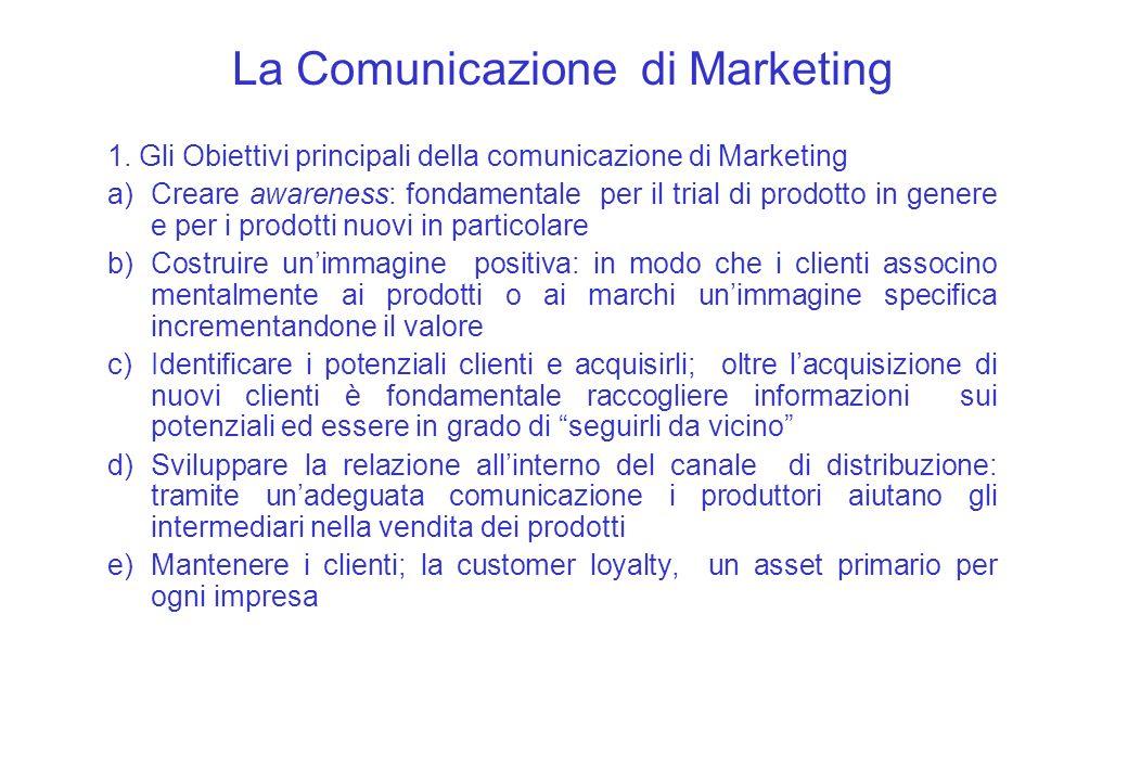 La Comunicazione di Marketing 2.