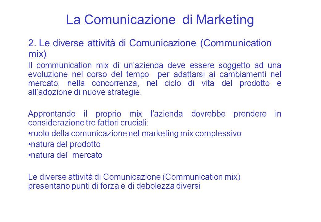 La Comunicazione di Marketing 3.