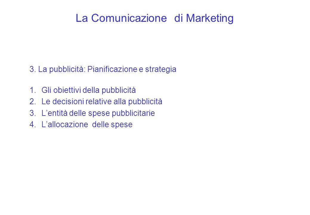 La Comunicazione di Marketing La pubblicità 3.