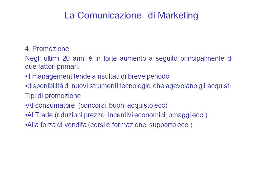 La Comunicazione di Marketing 7.4 Il marketing esperienziale Lobiettivo primario della strategia di comunicazione è quello di individuare quale tipo di esperienza valorizzerà al meglio il brand.