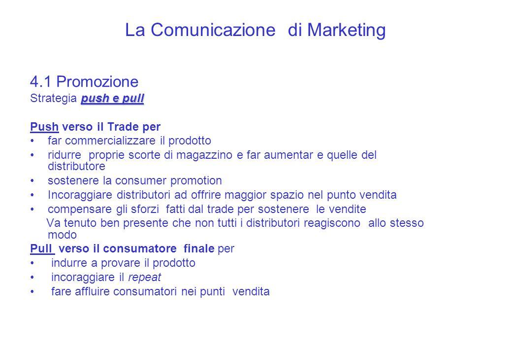 La Comunicazione di Marketing 4.1 Promozione push e pull Strategia push e pull Push verso il Trade per far commercializzare il prodotto ridurre propri