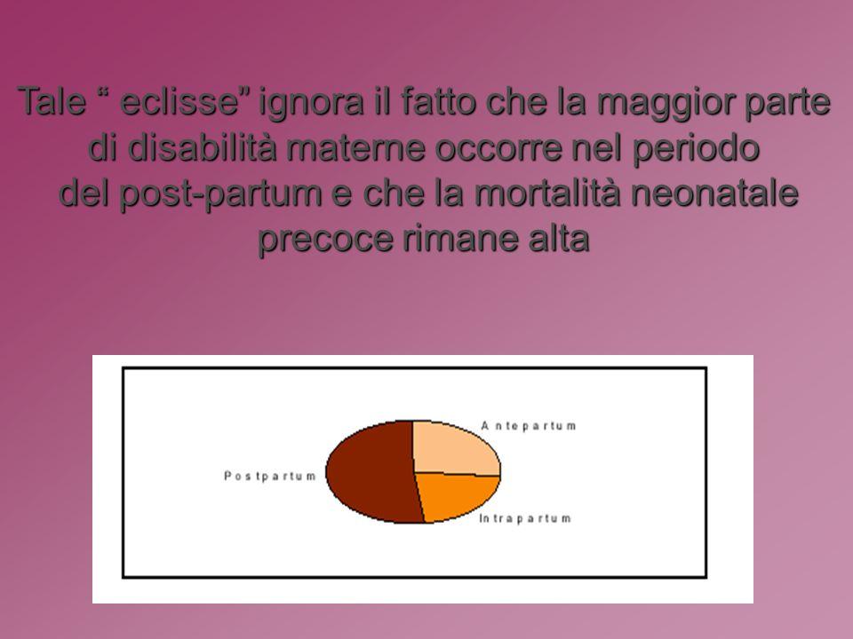 Tale eclisse ignora il fatto che la maggior parte di disabilità materne occorre nel periodo del post-partum e che la mortalità neonatale del post-partum e che la mortalità neonatale precoce rimane alta