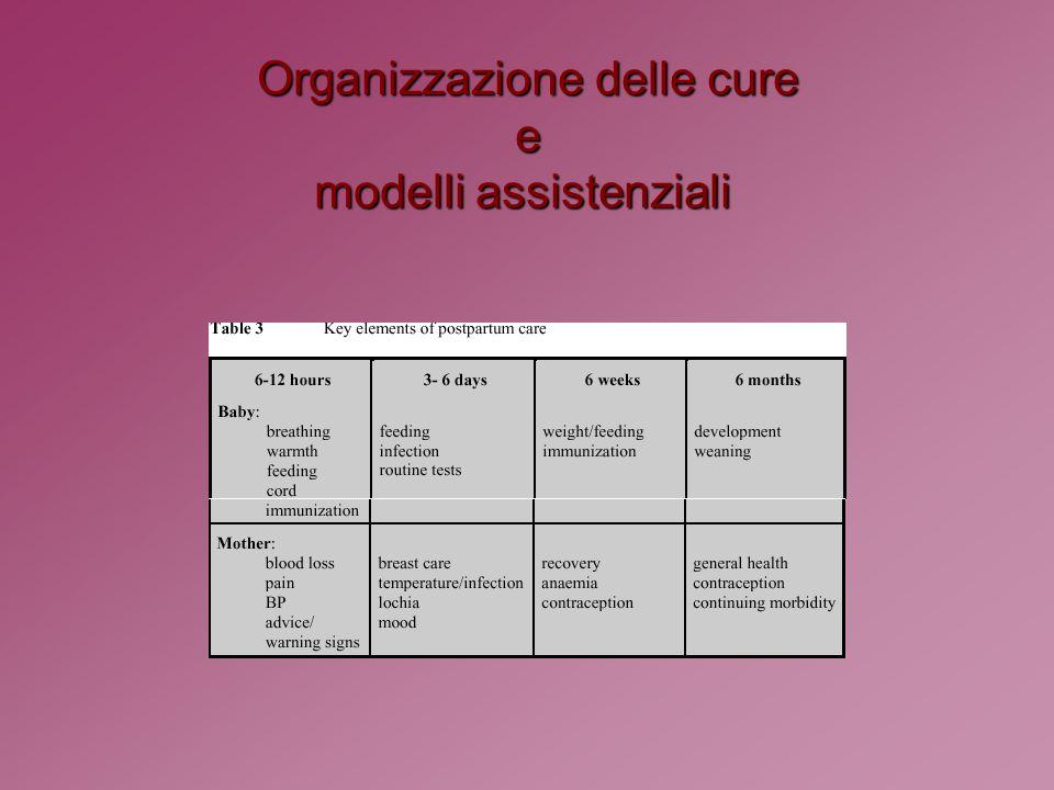 Organizzazione delle cure e modelli assistenziali modelli assistenziali