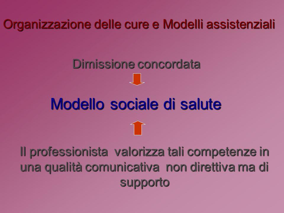 Organizzazione delle cure e Modelli assistenziali Dimissione concordata Modello sociale di salute Il professionista valorizza tali competenze in una qualità comunicativa non direttiva ma di supporto supporto