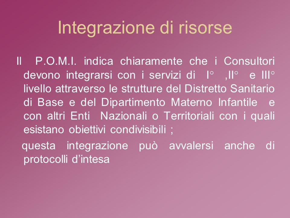 Integrazione di risorse Il P.O.M.I.