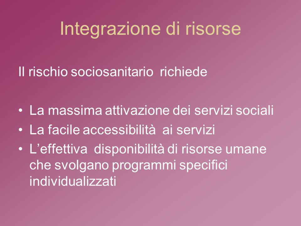 Integrazione di risorse Il rischio sociosanitario richiede La massima attivazione dei servizi sociali La facile accessibilità ai servizi Leffettiva disponibilità di risorse umane che svolgano programmi specifici individualizzati