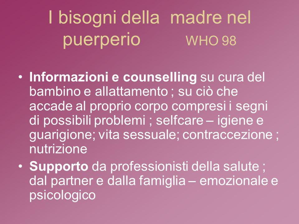 Problemi al rientro a casa Punti di sutura Incontinenza urinaria 05101520253035404550 Piemonte Lombardia Bolzano Trento Emilia R.
