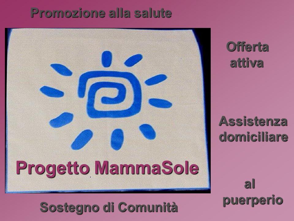 Progetto MammaSole Sostegno di Comunità Promozione alla salute Assistenza domiciliare al al puerperio puerperio Offerta attiva attiva