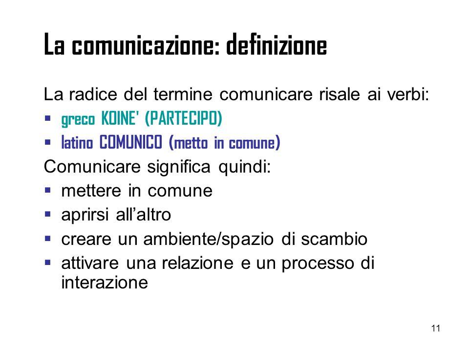 11 La comunicazione: definizione La radice del termine comunicare risale ai verbi: greco KOINE' (PARTECIPO) latino COMUNICO (metto in comune) Comunica