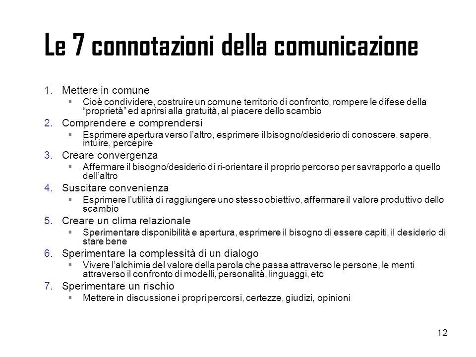 12 Le 7 connotazioni della comunicazione 1.Mettere in comune Cioè condividere, costruire un comune territorio di confronto, rompere le difese della pr