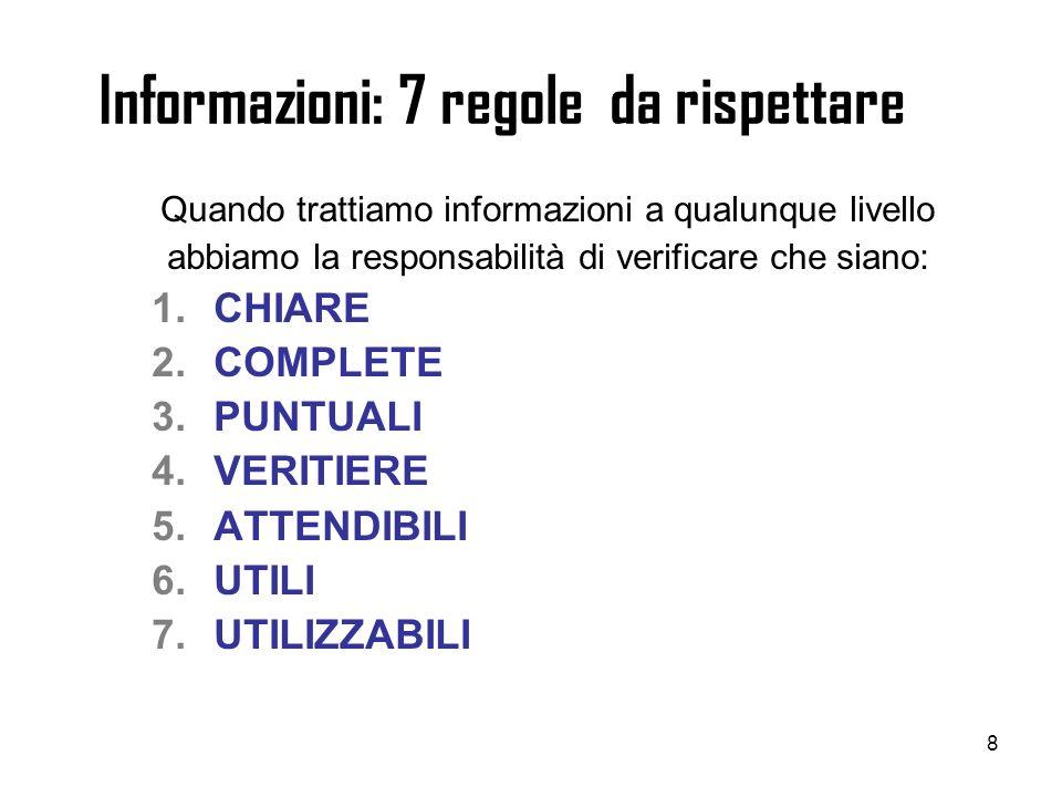 8 Informazioni: 7 regole da rispettare Quando trattiamo informazioni a qualunque livello abbiamo la responsabilità di verificare che siano: 1.CHIARE 2