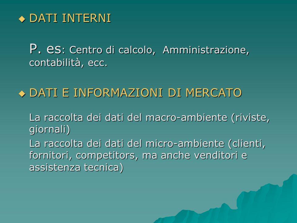 DATI INTERNI P. es : Centro di calcolo, Amministrazione, contabilità, ecc. DATI INTERNI P. es : Centro di calcolo, Amministrazione, contabilità, ecc.