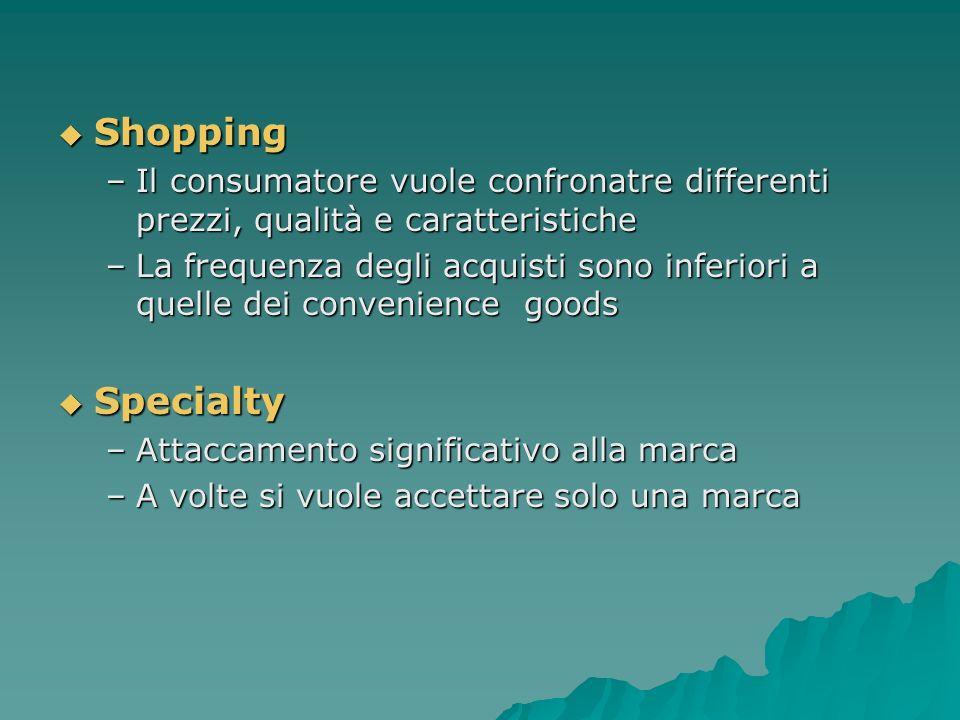 Shopping Shopping – Il consumatore vuole confronatre differenti prezzi, qualità e caratteristiche – La frequenza degli acquisti sono inferiori a quell