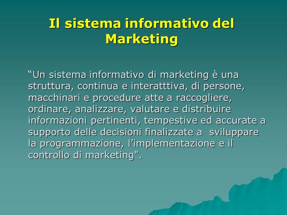 Il sistema informativo del Marketing Un sistema informativo di marketing è una struttura, continua e interatttiva, di persone, macchinari e procedure