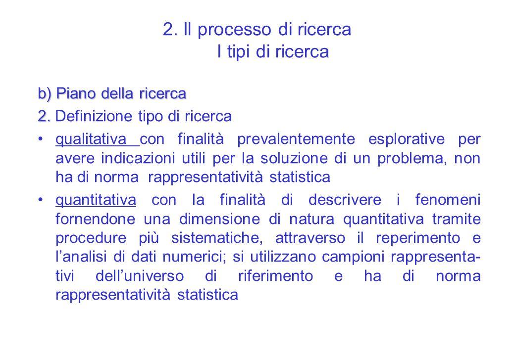 2. Il processo di ricerca I tipi di ricerca b) Piano della ricerca 2. 2. Definizione tipo di ricerca qualitativa con finalità prevalentemente esplorat