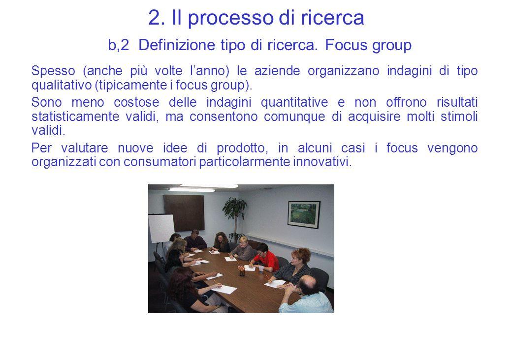2. Il processo di ricerca b,2 Definizione tipo di ricerca. Focus group Spesso (anche più volte lanno) le aziende organizzano indagini di tipo qualitat