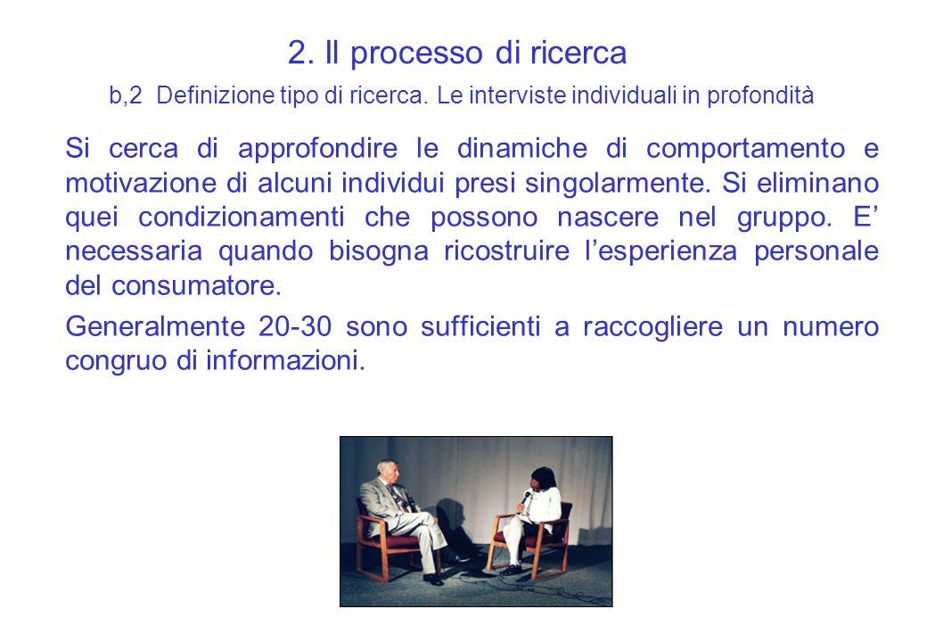 2. Il processo di ricerca b,2 Definizione tipo di ricerca. Le interviste individuali in profondità Si cerca di approfondire le dinamiche di comportame