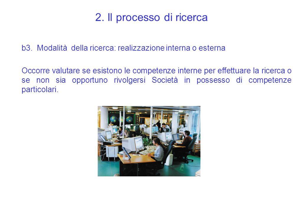2. Il processo di ricerca b3. Modalità della ricerca: realizzazione interna o esterna Occorre valutare se esistono le competenze interne per effettuar
