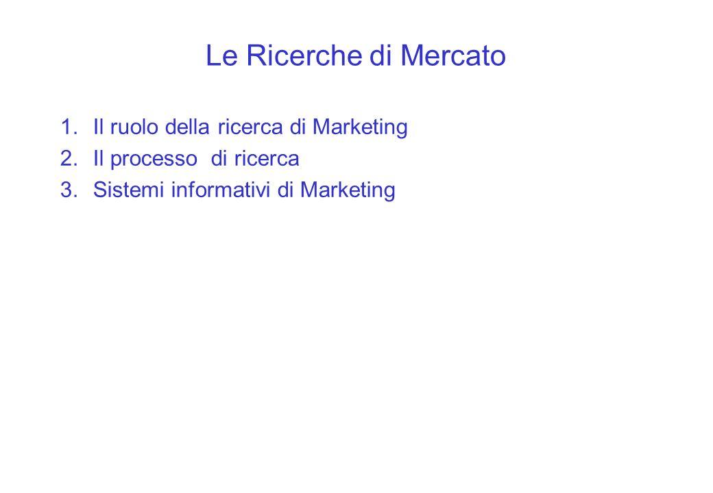Le Ricerche di Mercato 1.Il ruolo della ricerca di Marketing 2.Il processo di ricerca 3.Sistemi informativi di Marketing