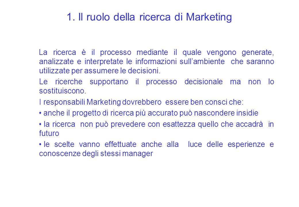1. Il ruolo della ricerca di Marketing La ricerca è il processo mediante il quale vengono generate, analizzate e interpretate le informazioni sullambi
