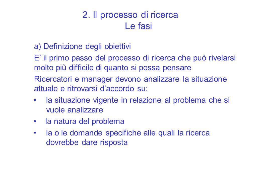2. Il processo di ricerca Le fasi a) Definizione degli obiettivi E il primo passo del processo di ricerca che può rivelarsi molto più difficile di qua