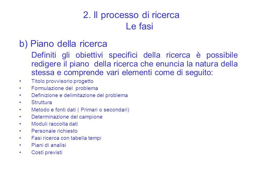 2. Il processo di ricerca Le fasi b) Piano della ricerca Definiti gli obiettivi specifici della ricerca è possibile redigere il piano della ricerca ch