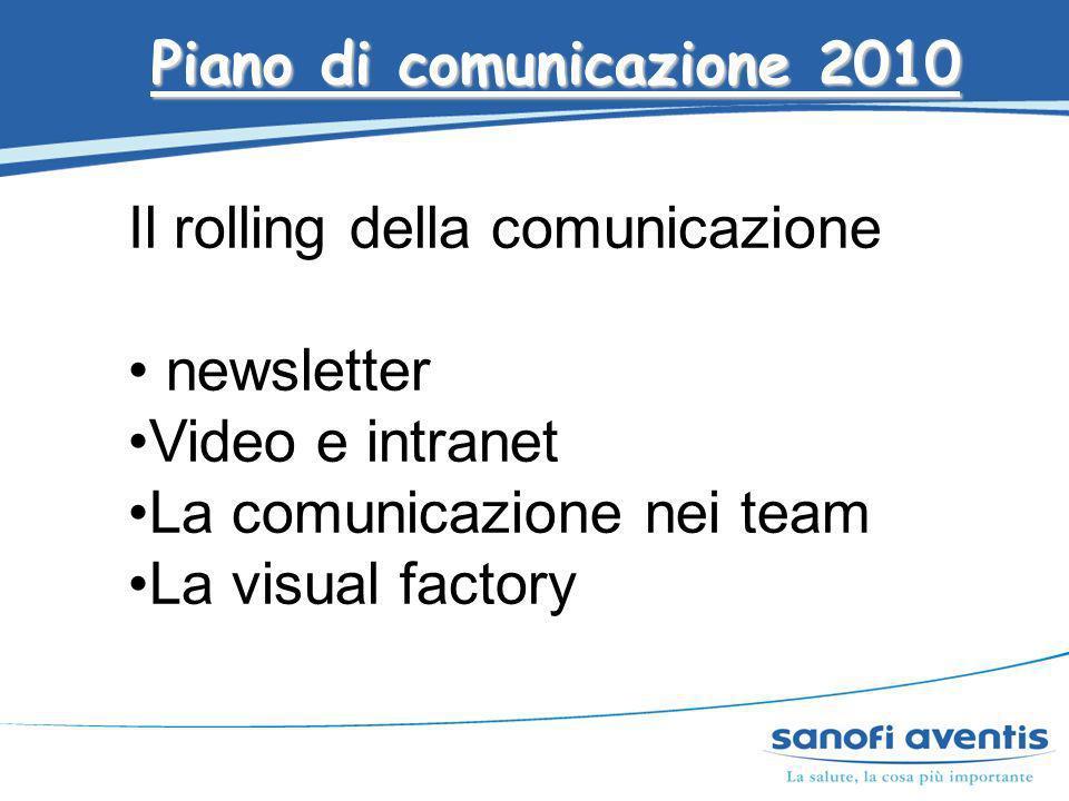 Piano di comunicazione 2010 Il rolling della comunicazione newsletter Video e intranet La comunicazione nei team La visual factory