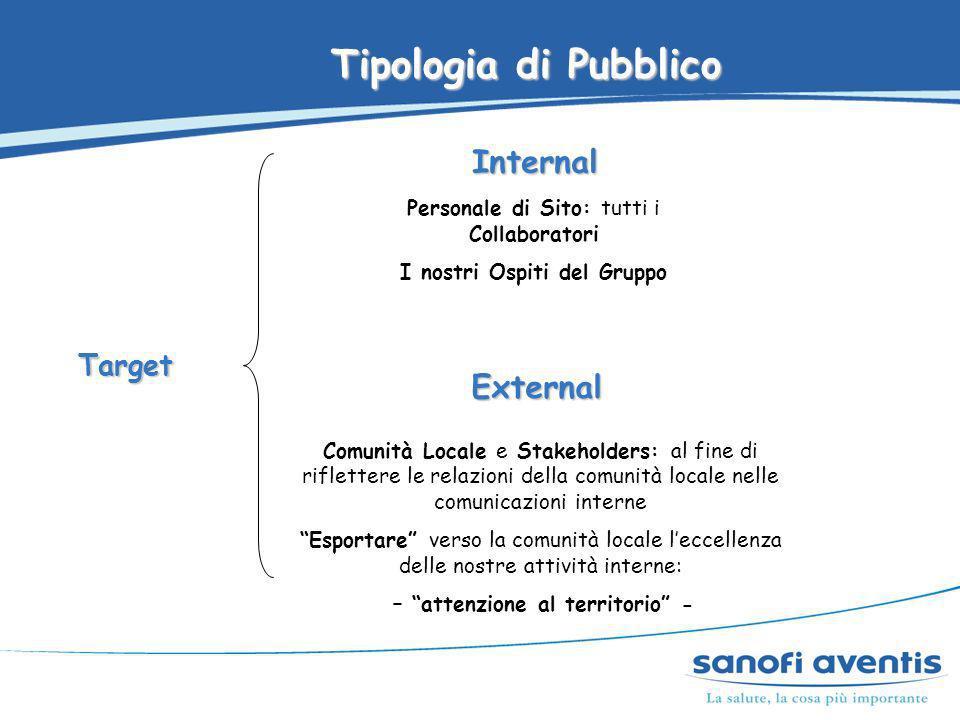 Target Internal Personale di Sito: tutti i Collaboratori I nostri Ospiti del Gruppo External Comunità Locale e Stakeholders: al fine di riflettere le