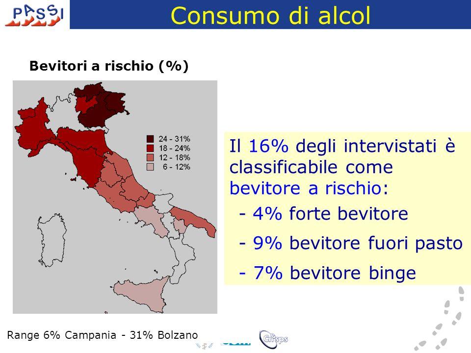 Consumo di alcol Il 16% degli intervistati è classificabile come bevitore a rischio: - 4% forte bevitore - 9% bevitore fuori pasto -7% bevitore binge Bevitori a rischio (%) Range 6% Campania - 31% Bolzano