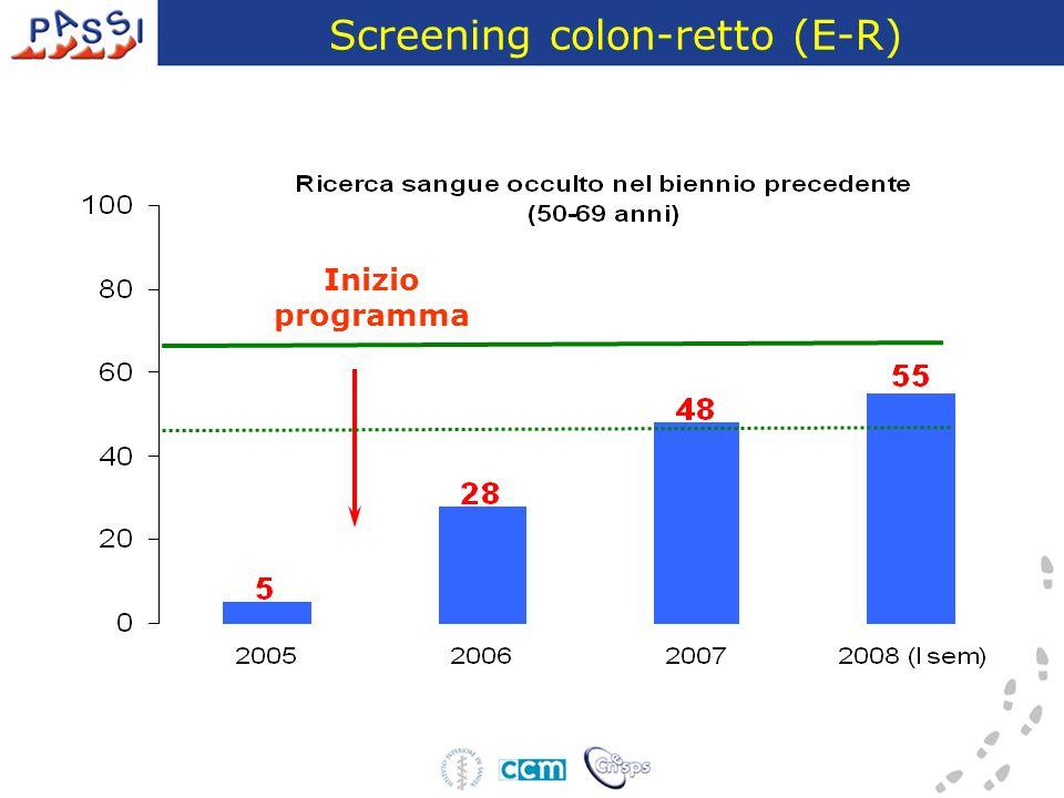 Inizio programma Screening colon-retto (E-R)