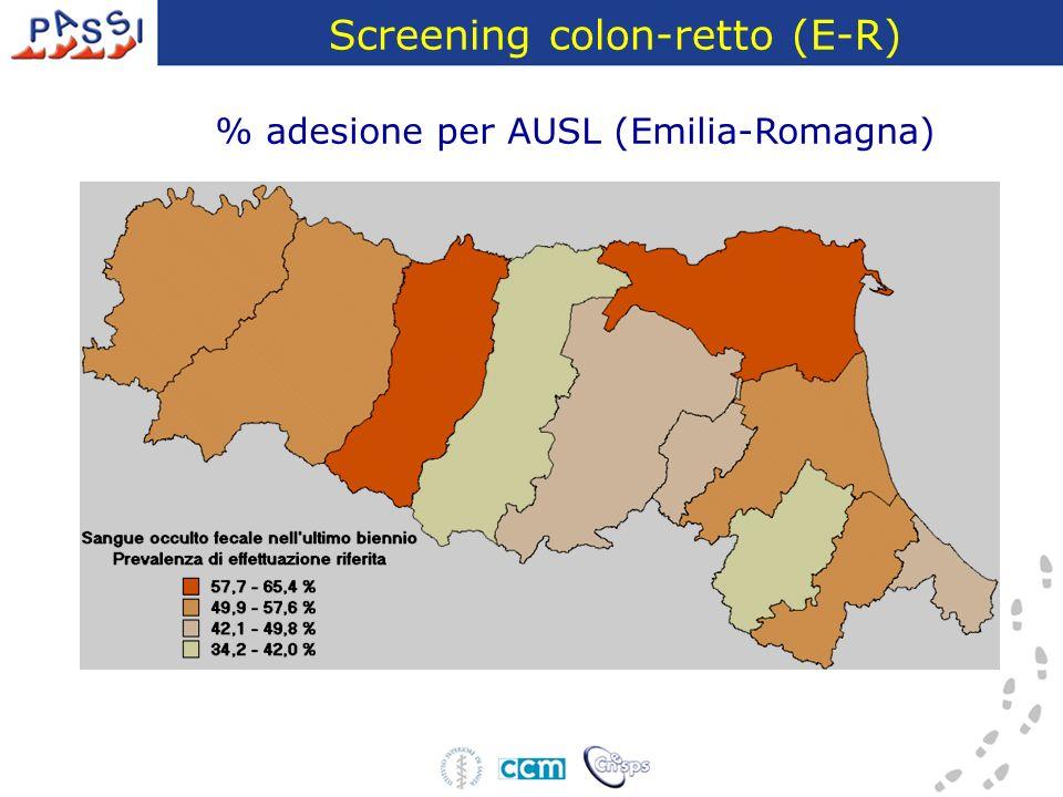 % adesione per AUSL (Emilia-Romagna) Screening colon-retto (E-R)