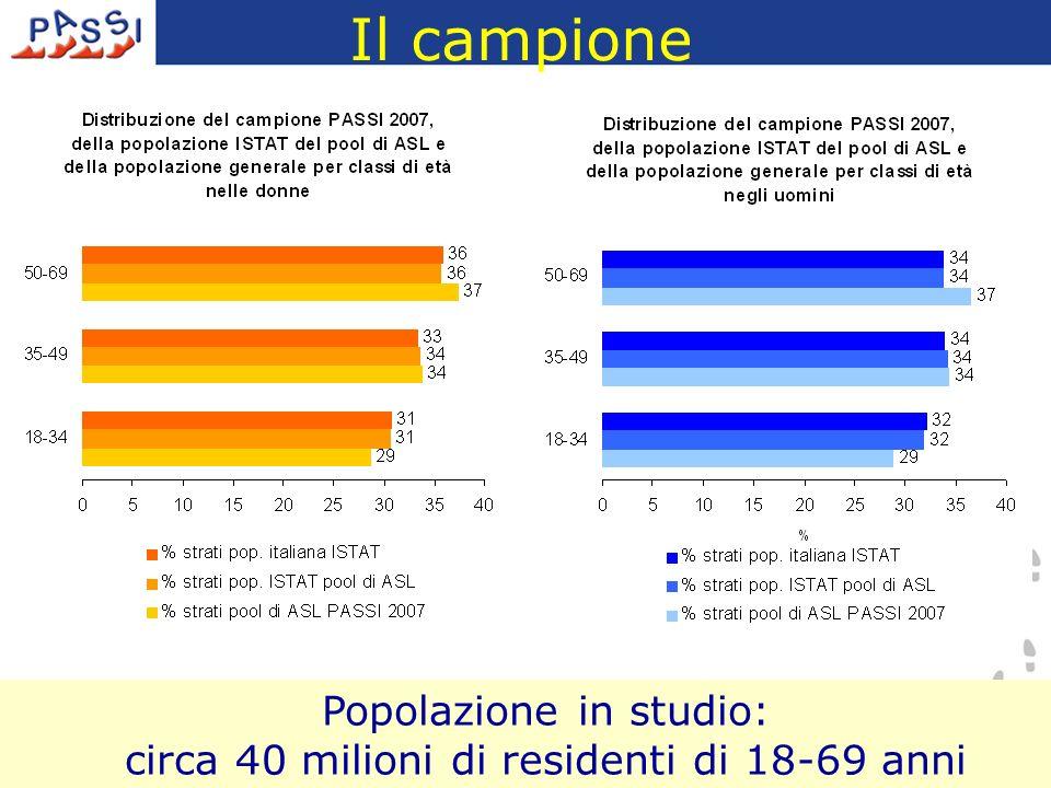 Il campione Popolazione in studio: circa 40 milioni di residenti di 18-69 anni