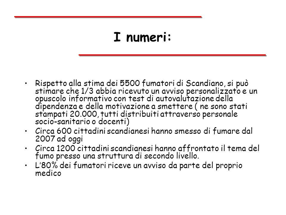I numeri: Rispetto alla stima dei 5500 fumatori di Scandiano, si può stimare che 1/3 abbia ricevuto un avviso personalizzato e un opuscolo informativo